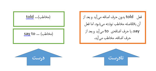 learning-english-at-home-7-2