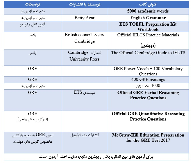 the most important of english certification-6
